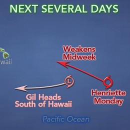 ANOTHER HURRICANE HEADED TO HAWAII?  Don't Worry, It's Not a Threat