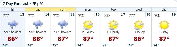 rain2 HAWAII WEATHER REPORT: September 13th weekend
