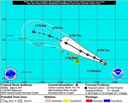 hurricane-guillermo-2 Hurricane Hilda is gone....